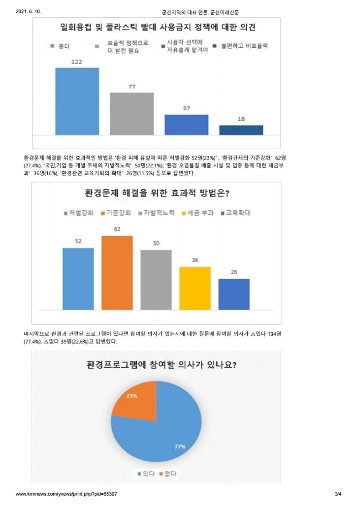 군산지역의 대표 언론, 군산미래신문.pdf_page_3.jpg
